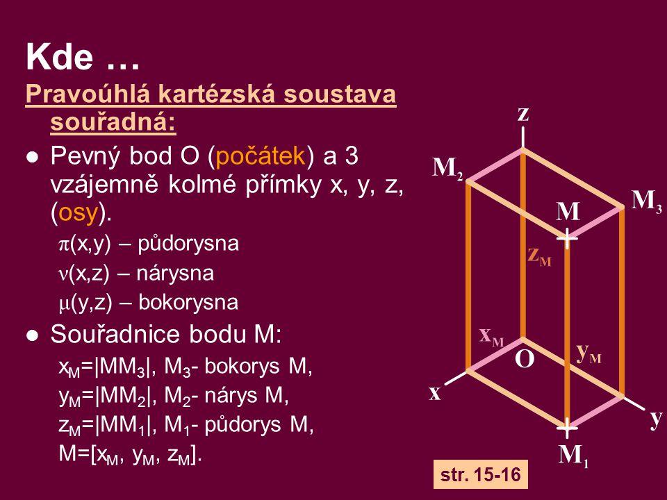 Kde … Pravoúhlá kartézská soustava souřadná: Pevný bod O (počátek) a 3 vzájemně kolmé přímky x, y, z, (osy). π (x,y) – půdorysna ν (x,z) – nárysna μ (