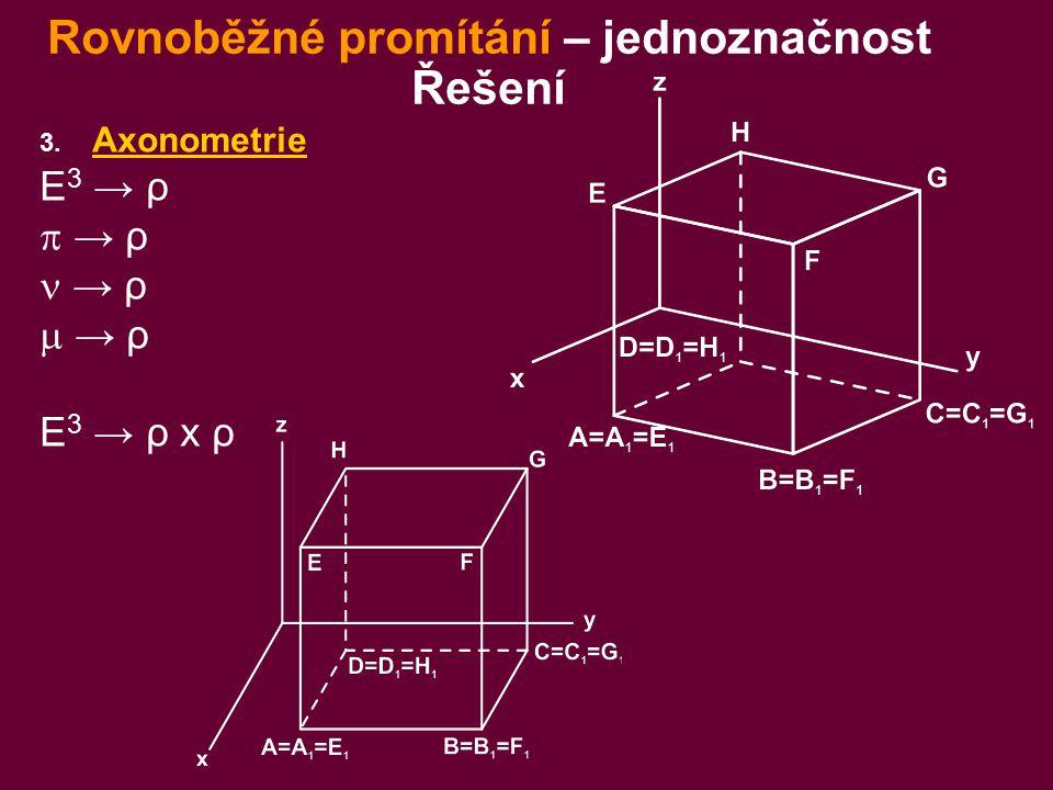 3. Axonometrie E 3 → ρ  → ρ → ρ  → ρ E 3 → ρ x ρ Rovnoběžné promítání – jednoznačnost Řešení