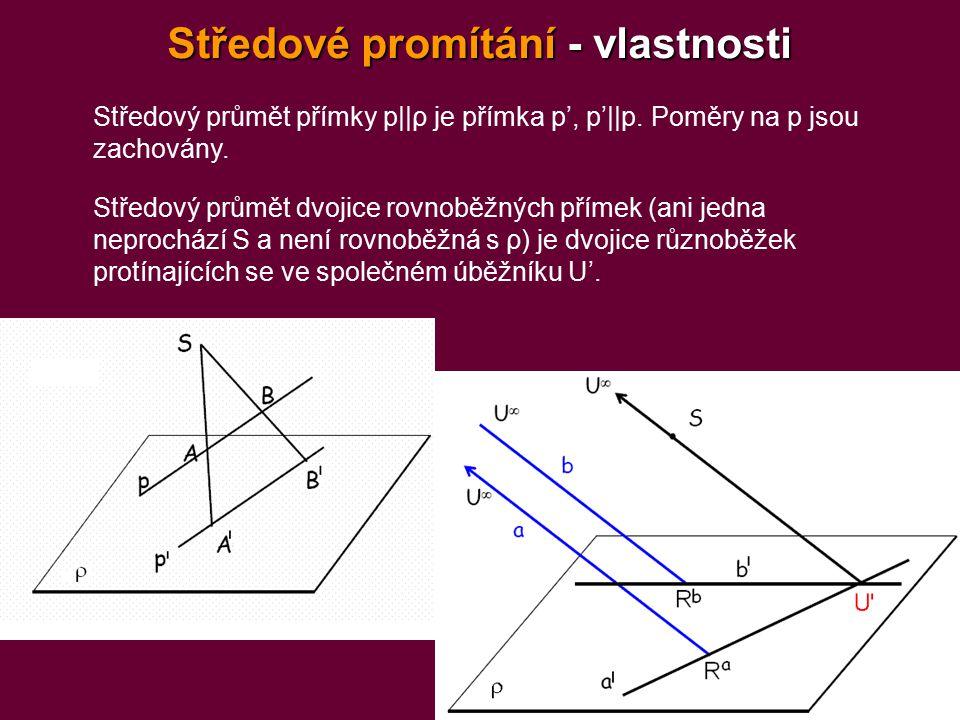 Středový průmět přímky p||ρ je přímka p', p'||p. Poměry na p jsou zachovány. Středový průmět dvojice rovnoběžných přímek (ani jedna neprochází S a nen