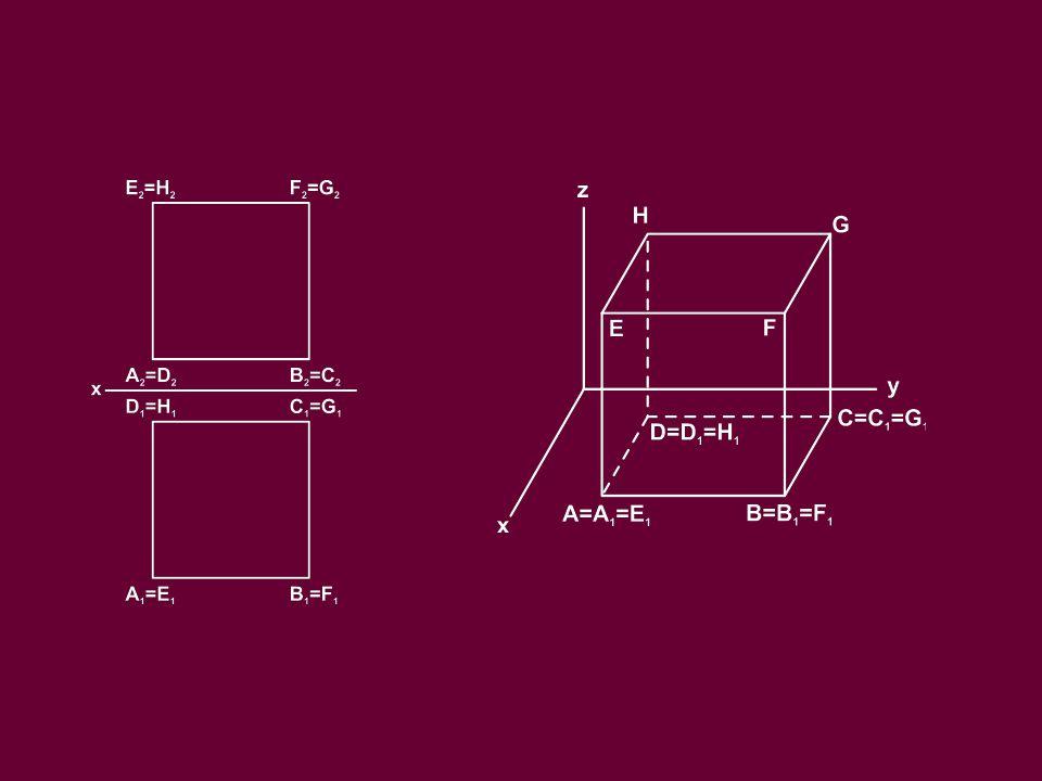 Středové promítání - vlastnosti Středový průmět bodu je bod.