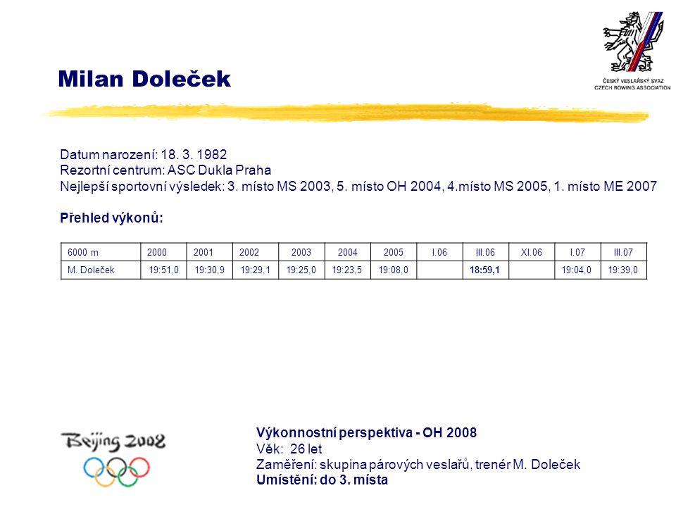 Milan Doleček Vývoj výkonnosti ( 2000 m, úroveň ANP )