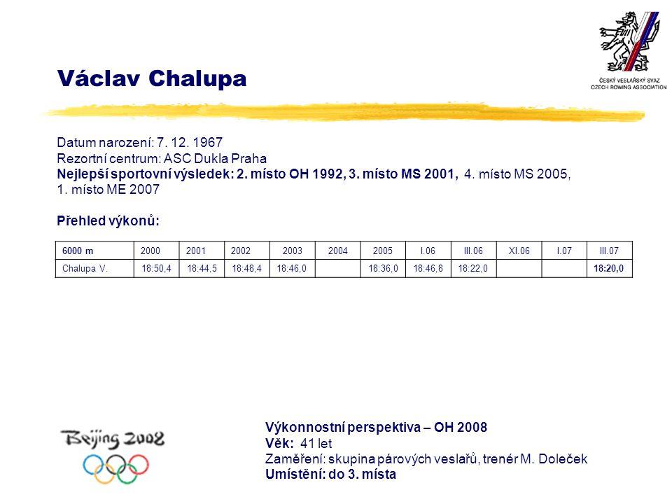 Václav Chalupa Datum narození: 7.12.