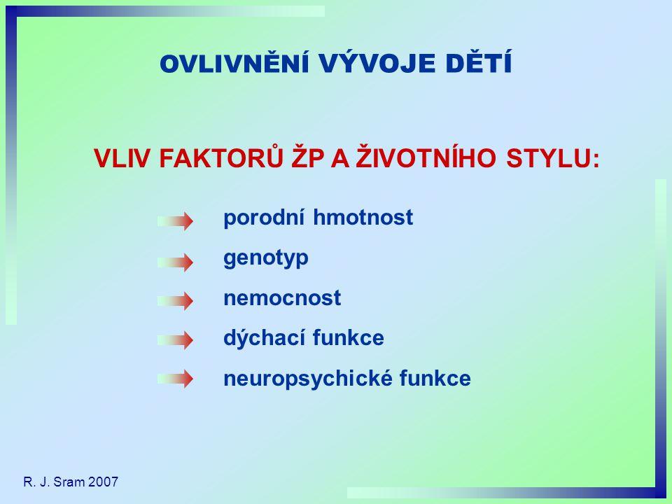 porodní hmotnost genotyp nemocnost dýchací funkce neuropsychické funkce OVLIVNĚNÍ VÝVOJE DĚTÍ VLIV FAKTORŮ ŽP A ŽIVOTNÍHO STYLU: R. J. Sram 2007
