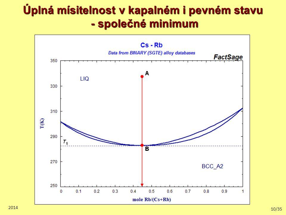 10/35 2014 Úplná mísitelnost v kapalném i pevném stavu - společné minimum