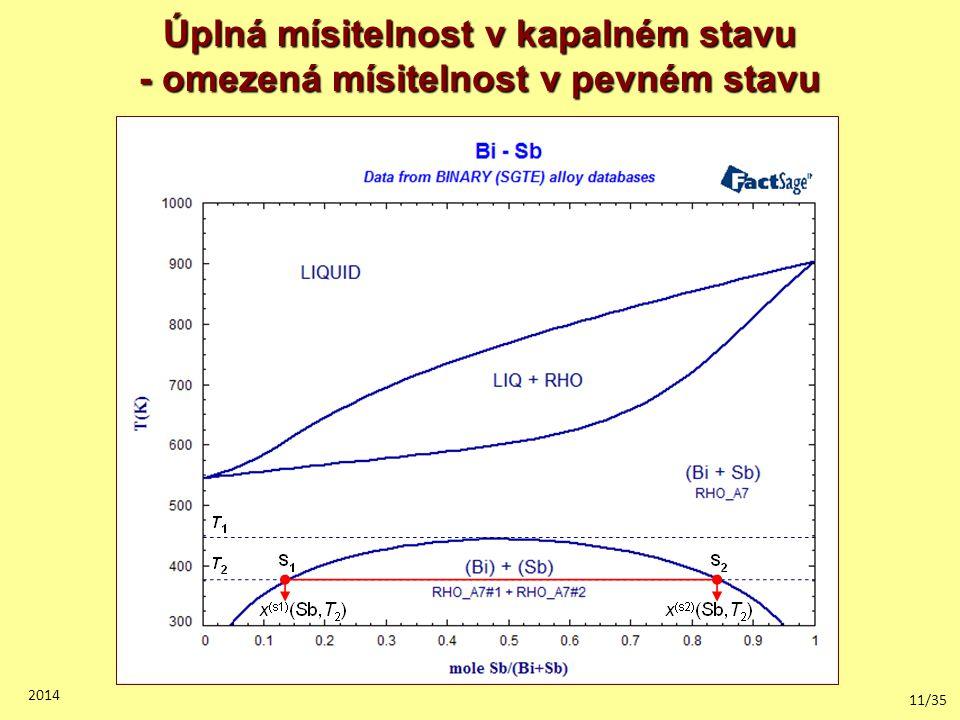11/35 2014 Úplná mísitelnost v kapalném stavu - omezená mísitelnost v pevném stavu