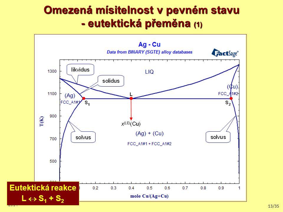 13/35 2014 Omezená mísitelnost v pevném stavu - eutektická přeměna (1) Eutektická reakce L  S 1 + S 2