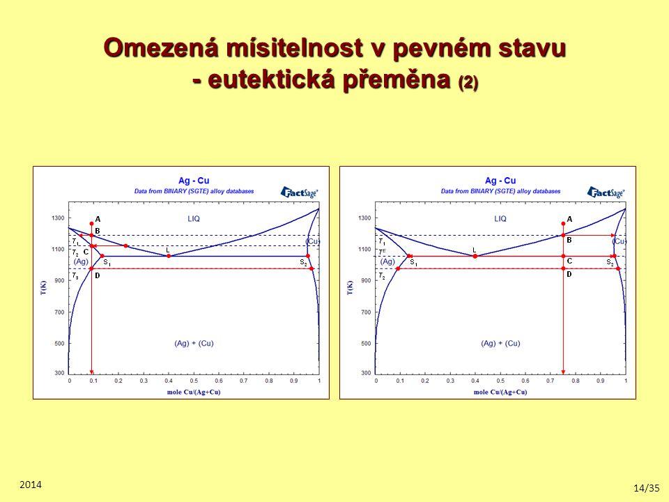 14/35 2014 Omezená mísitelnost v pevném stavu - eutektická přeměna (2)