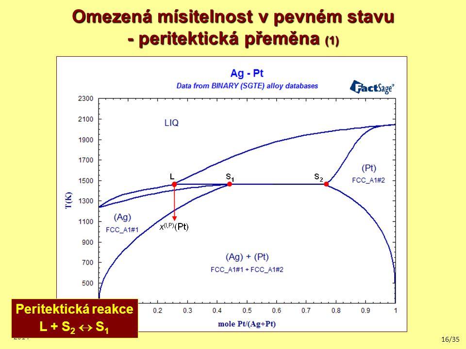 16/35 2014 Omezená mísitelnost v pevném stavu - peritektická přeměna (1) Peritektická reakce L + S 2  S 1