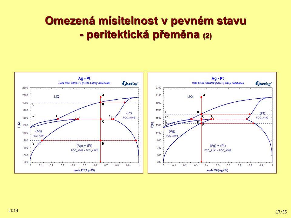 17/35 2014 Omezená mísitelnost v pevném stavu - peritektická přeměna (2)