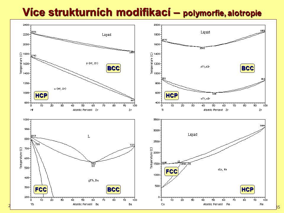 19/35 2014 Více strukturních modifikací – polymorfie, alotropie BCCHCPFCC HCP BCC FCC BCC HCP