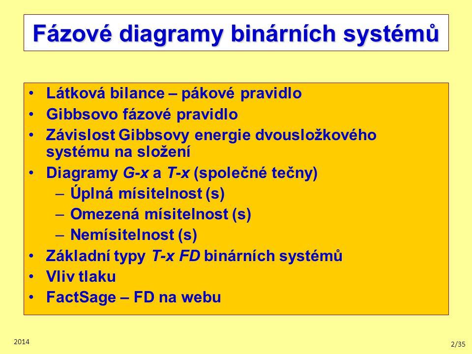2/35 2014 Fázové diagramy binárních systémů Látková bilance – pákové pravidlo Gibbsovo fázové pravidlo Závislost Gibbsovy energie dvousložkového systé