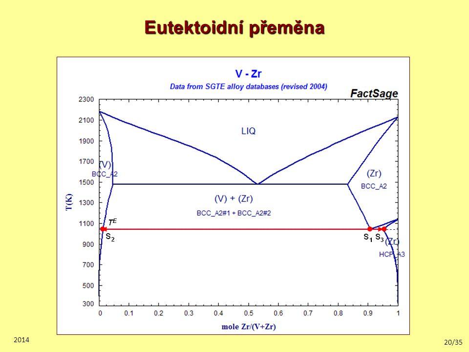 20/35 2014 Eutektoidní přeměna