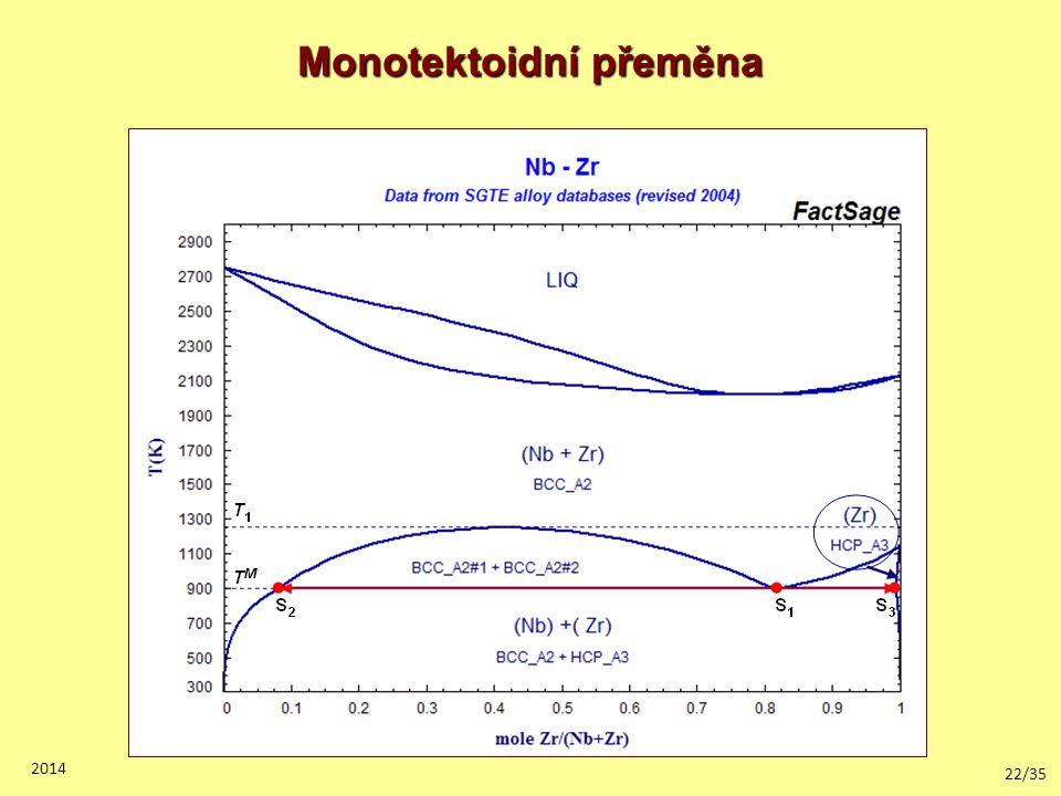22/35 2014 Monotektoidní přeměna