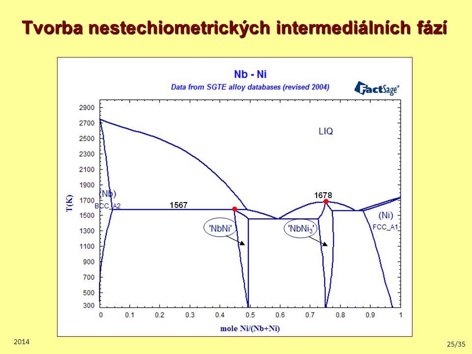 25/35 2014 Tvorba nestechiometrických intermediálních fází
