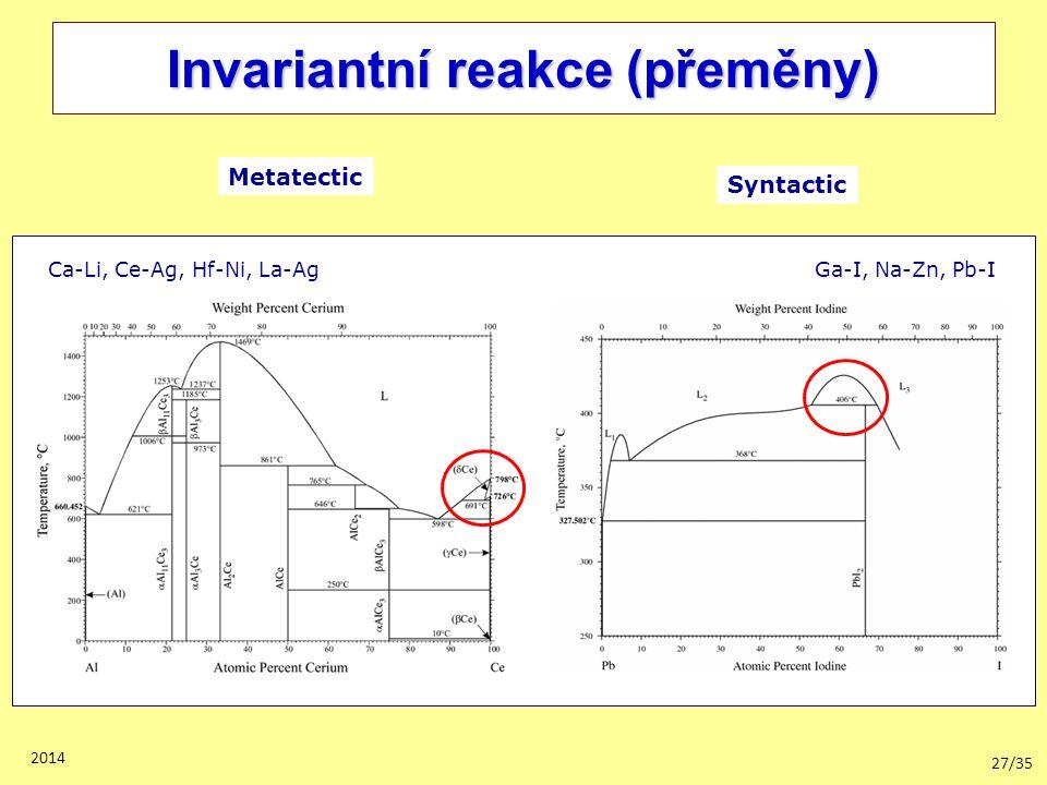 27/35 2014 Invariantní reakce (přeměny) Metatectic Syntactic Ca-Li, Ce-Ag, Hf-Ni, La-AgGa-I, Na-Zn, Pb-I