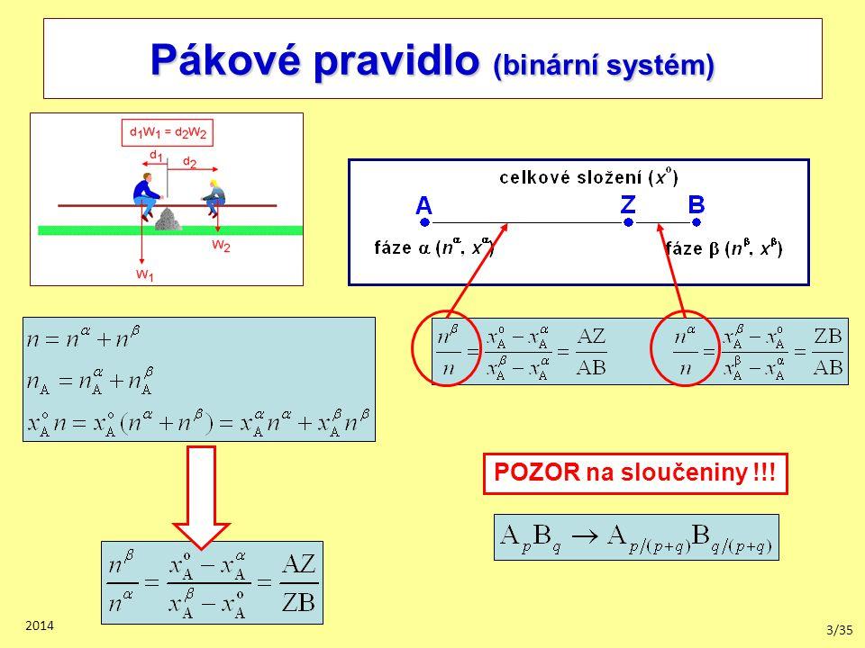 3/35 2014 Pákové pravidlo (binární systém) POZOR na sloučeniny !!!