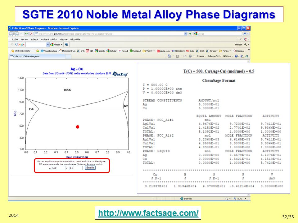 32/35 2014 SGTE 2010 Noble Metal Alloy Phase Diagrams http://www.factsage.com/