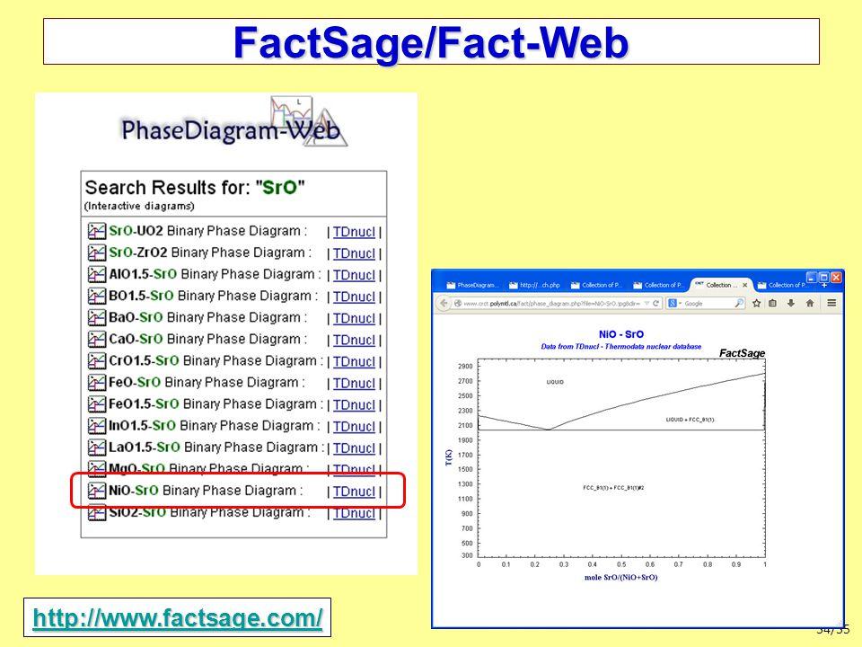 34/35 2014 FactSage/Fact-Web http://www.factsage.com/