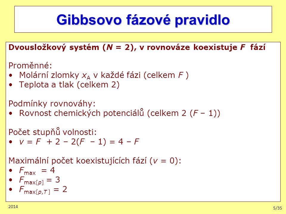 5/35 2014 Gibbsovo fázové pravidlo Dvousložkový systém (N = 2), v rovnováze koexistuje F fází Proměnné: Molární zlomky x A v každé fázi (celkem F ) Te
