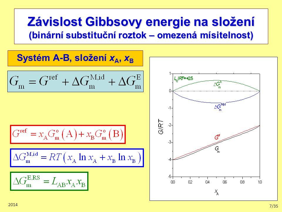 7/35 2014 Závislost Gibbsovy energie na složení (binární substituční roztok – omezená mísitelnost) Systém A-B, složení x A, x B
