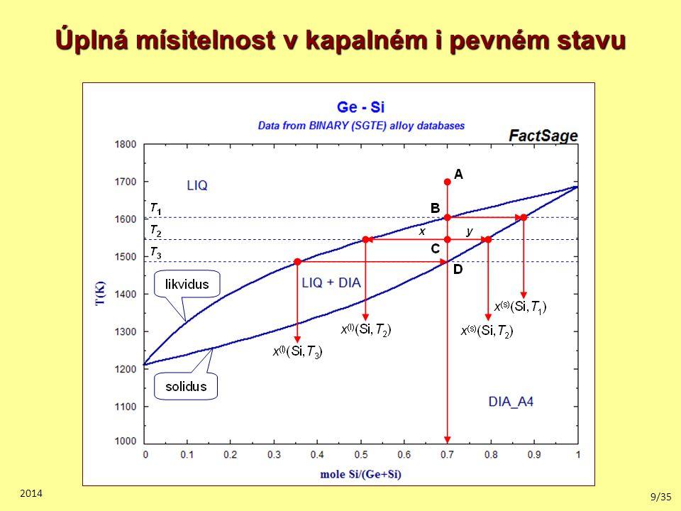 9/35 2014 Úplná mísitelnost v kapalném i pevném stavu