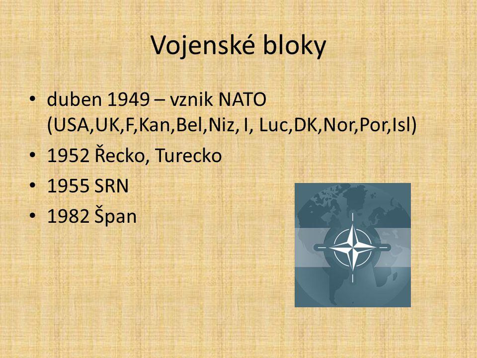 Vojenské bloky duben 1949 – vznik NATO (USA,UK,F,Kan,Bel,Niz, I, Luc,DK,Nor,Por,Isl) 1952 Řecko, Turecko 1955 SRN 1982 Špan