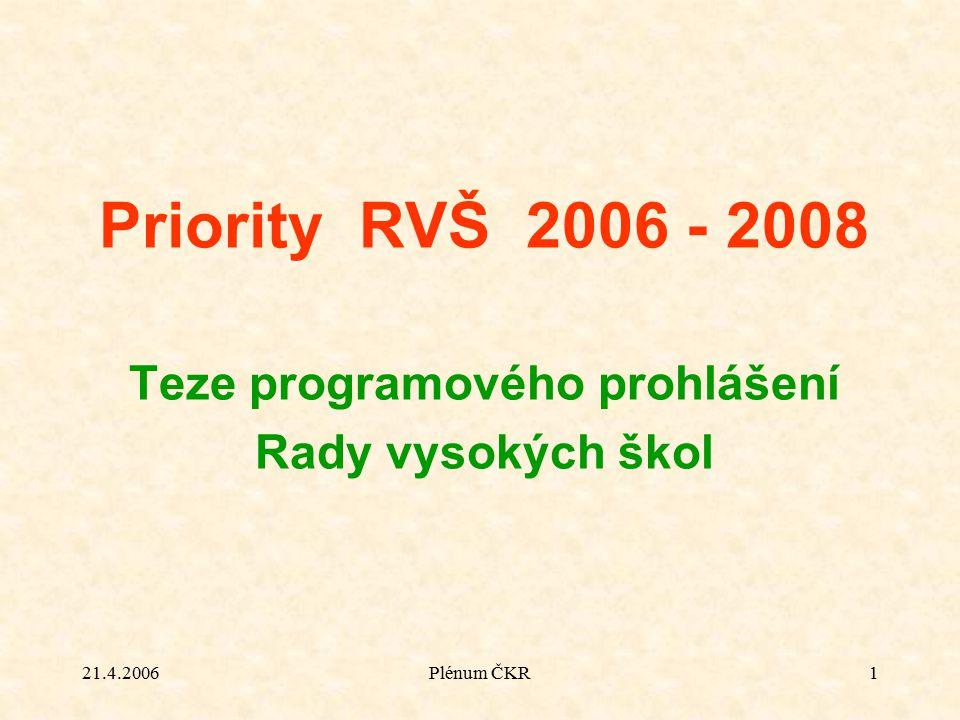 21.4.2006Plénum ČKR1 Priority RVŠ 2006 - 2008 Teze programového prohlášení Rady vysokých škol