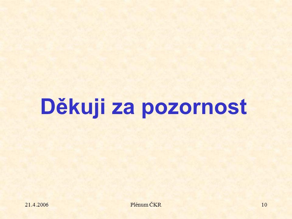 21.4.2006Plénum ČKR10 Děkuji za pozornost