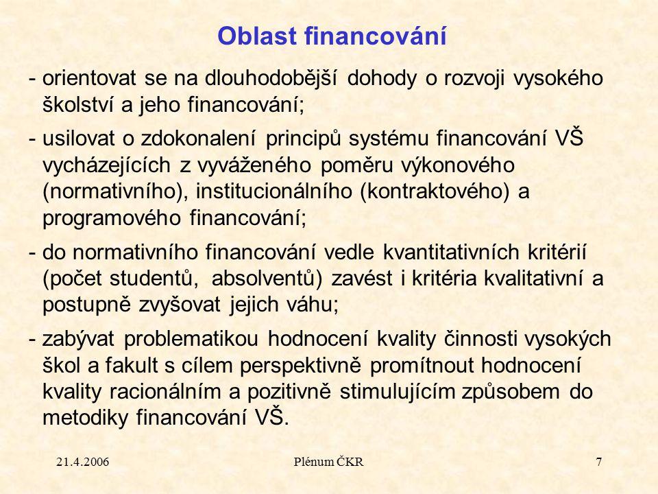 21.4.2006Plénum ČKR7 Oblast financování -orientovat se na dlouhodobější dohody o rozvoji vysokého školství a jeho financování; -usilovat o zdokonalení