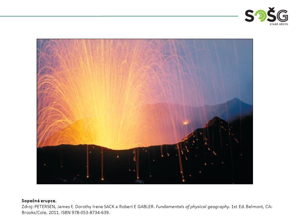 OPAKOVÁNÍ OPAKOVÁNÍ Co je to vulkanismus? Vysvětli pojem sopouch?