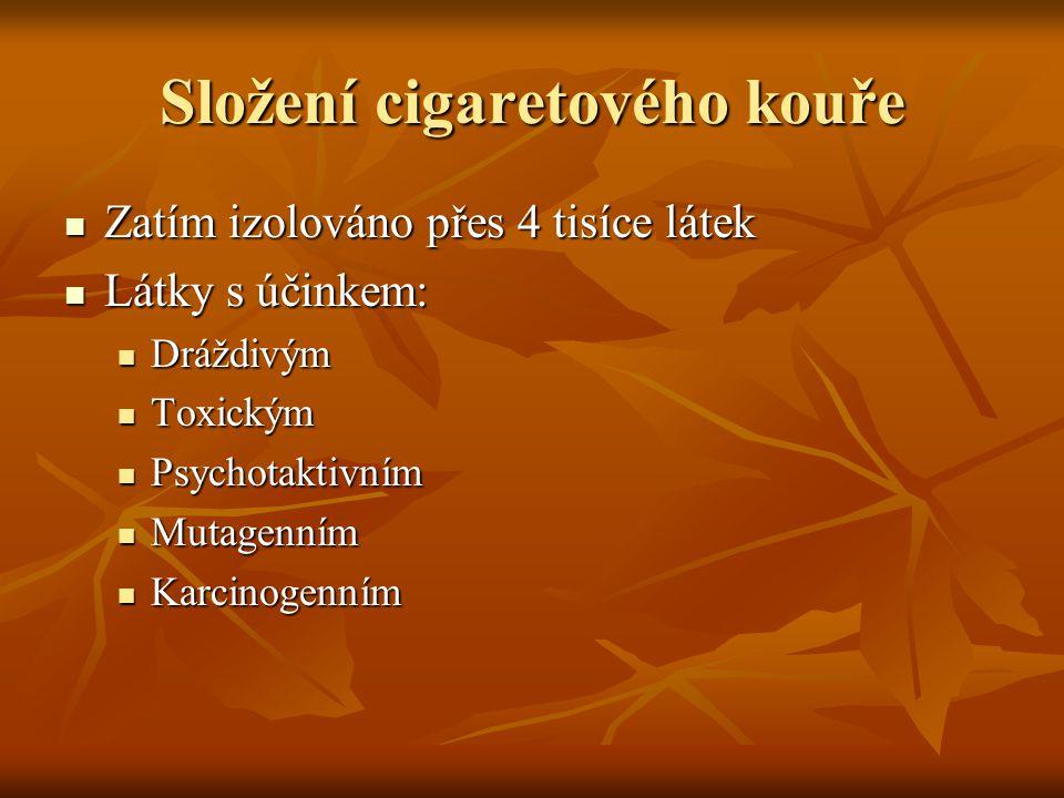 Složení cigaretového kouře Zatím izolováno přes 4 tisíce látek Zatím izolováno přes 4 tisíce látek Látky s účinkem: Látky s účinkem: Dráždivým Dráždiv