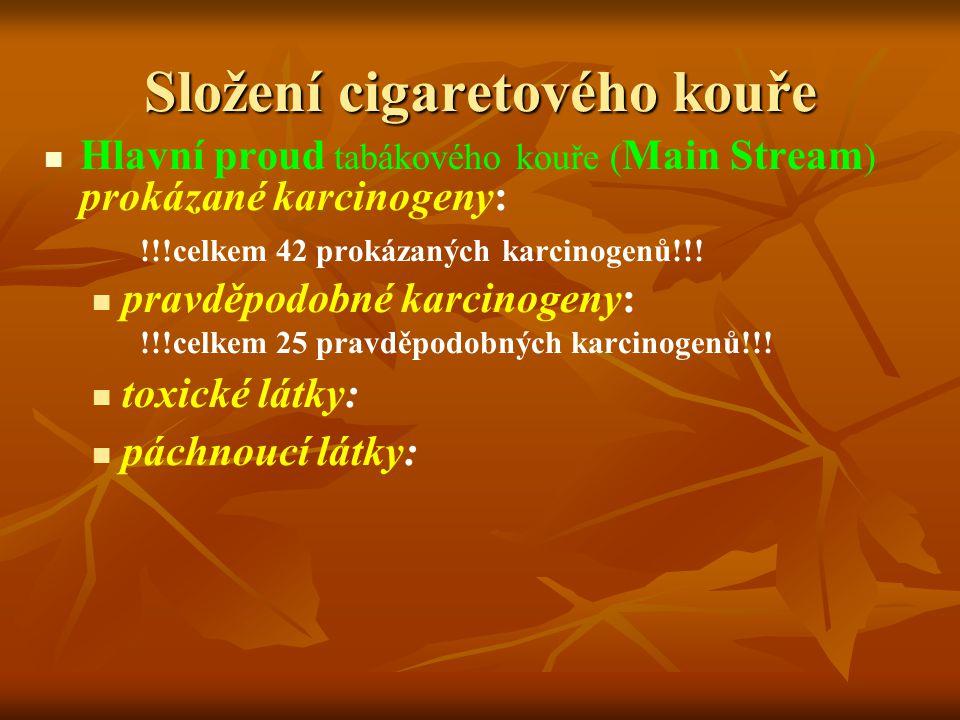 Složení cigaretového kouře Hlavní proud tabákového kouře ( Main Stream ) prokázané karcinogeny: !!!celkem 42 prokázaných karcinogenů!!! pravděpodobné