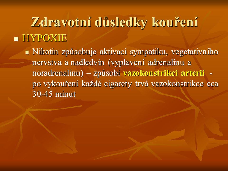 Zdravotní důsledky kouření HYPOXIE HYPOXIE Nikotin způsobuje aktivaci sympatiku, vegetativního nervstva a nadledvin (vyplavení adrenalinu a noradrenal