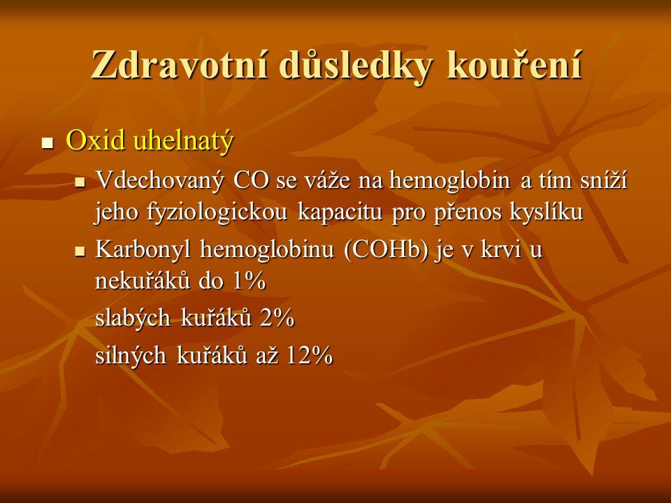 Zdravotní důsledky kouření Oxid uhelnatý Oxid uhelnatý Vdechovaný CO se váže na hemoglobin a tím sníží jeho fyziologickou kapacitu pro přenos kyslíku