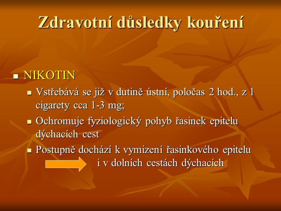 Zdravotní důsledky kouření NIKOTIN NIKOTIN Vstřebává se již v dutině ústní, poločas 2 hod., z 1 cigarety cca 1-3 mg; Vstřebává se již v dutině ústní,