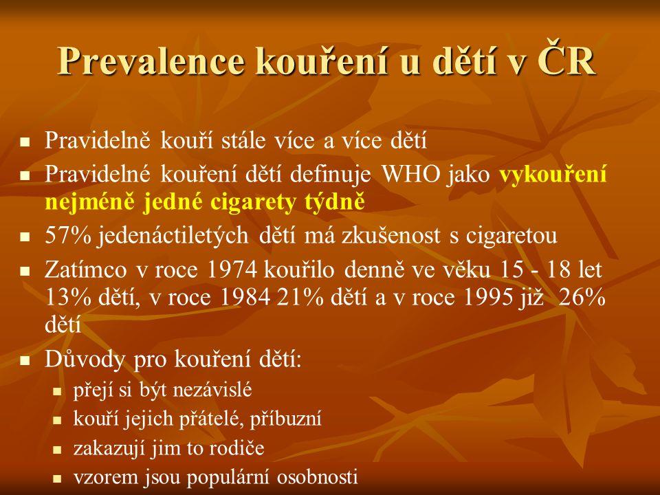 Prevalence kouření u dětí v ČR Pravidelně kouří stále více a více dětí Pravidelné kouření dětí definuje WHO jako vykouření nejméně jedné cigarety týdn