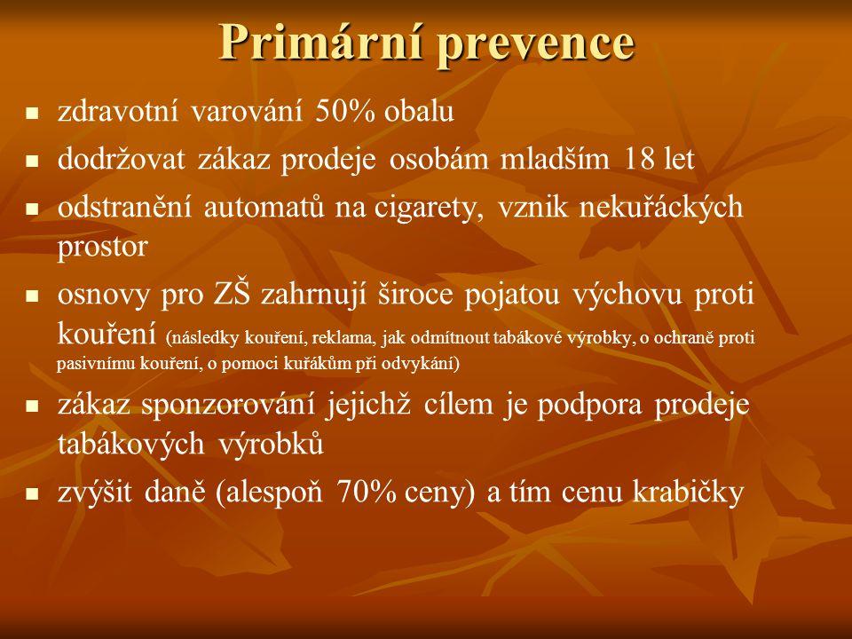 Primární prevence zdravotní varování 50% obalu dodržovat zákaz prodeje osobám mladším 18 let odstranění automatů na cigarety, vznik nekuřáckých prosto