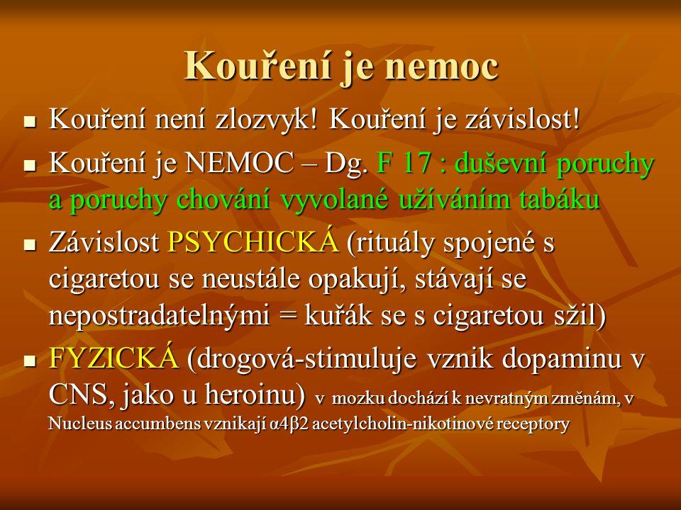 Kouření je nemoc Kouření není zlozvyk! Kouření je závislost! Kouření není zlozvyk! Kouření je závislost! Kouření je NEMOC – Dg. F 17 : duševní poruchy