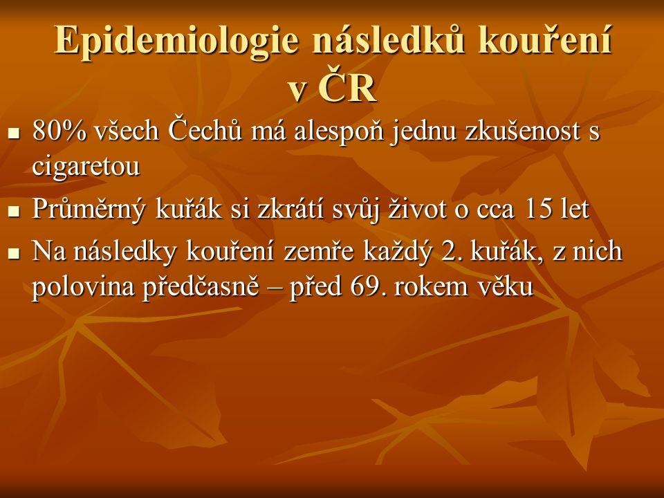Epidemiologie následků kouření v ČR 80% všech Čechů má alespoň jednu zkušenost s cigaretou 80% všech Čechů má alespoň jednu zkušenost s cigaretou Prům