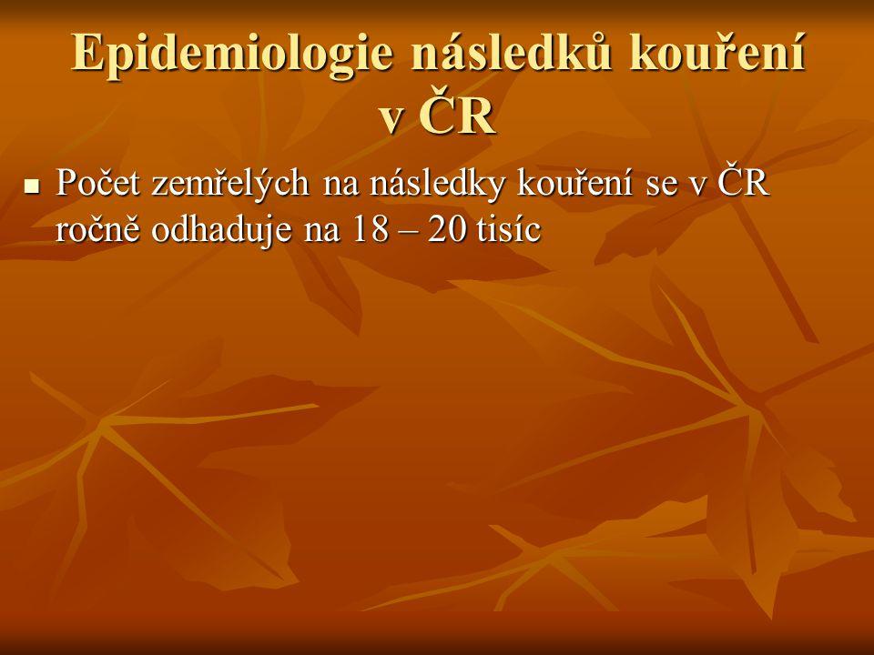Prevalence kouření u dětí v ČR Pravidelně kouří stále více a více dětí Pravidelné kouření dětí definuje WHO jako vykouření nejméně jedné cigarety týdně 57% jedenáctiletých dětí má zkušenost s cigaretou Zatímco v roce 1974 kouřilo denně ve věku 15 - 18 let 13% dětí, v roce 1984 21% dětí a v roce 1995 již 26% dětí Důvody pro kouření dětí: přejí si být nezávislé kouří jejich přátelé, příbuzní zakazují jim to rodiče vzorem jsou populární osobnosti