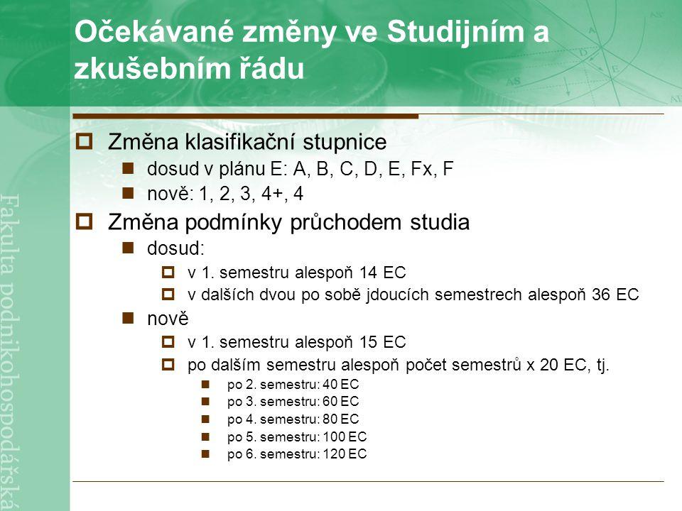 Očekávané změny ve Studijním a zkušebním řádu  Změna klasifikační stupnice dosud v plánu E: A, B, C, D, E, Fx, F nově: 1, 2, 3, 4+, 4  Změna podmínky průchodem studia dosud:  v 1.