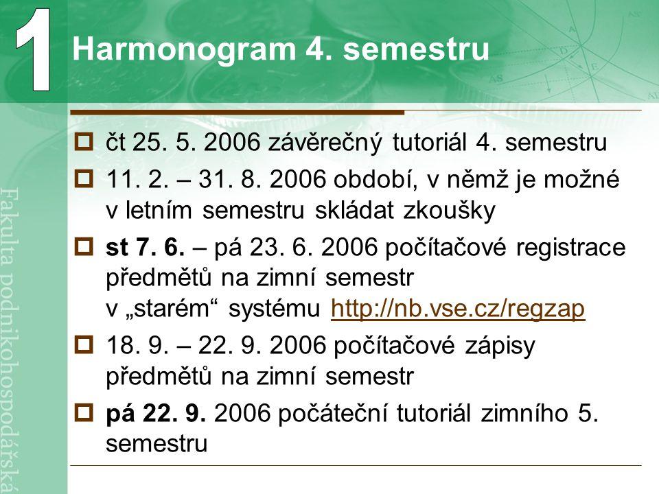 Harmonogram 4. semestru  čt 25. 5. 2006 závěrečný tutoriál 4.