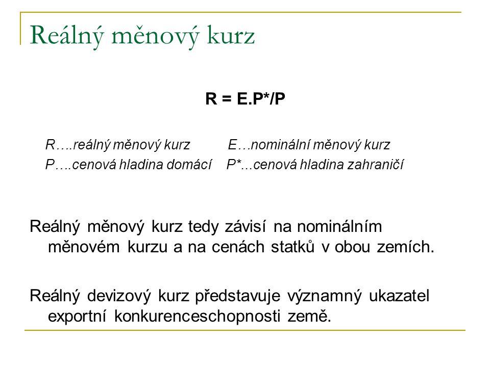 Reálný měnový kurz R = E.P*/P R….reálný měnový kurz E…nominální měnový kurz P….cenová hladina domácí P*...cenová hladina zahraničí Reálný měnový kurz