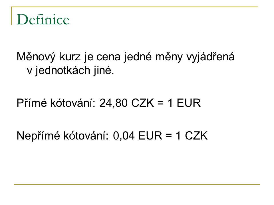 Definice Měnový kurz je cena jedné měny vyjádřená v jednotkách jiné. Přímé kótování: 24,80 CZK = 1 EUR Nepřímé kótování: 0,04 EUR = 1 CZK
