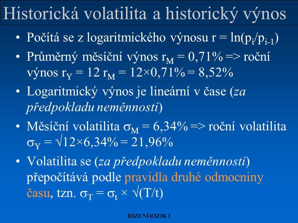 ŘÍZENÍ RIZIK I Historická volatilita a historický výnos Počítá se z logaritmického výnosu r = ln(p i /p i-1 ) Průměrný měsíční výnos r M = 0,71% => roční výnos r Y = 12 r M = 12×0,71% = 8,52% Logaritmický výnos je lineární v čase (za předpokladu neměnnosti) Měsíční volatilita  M = 6,34% => roční volatilita  Y =  12×6,34% = 21,96% Volatilita se (za předpokladu neměnnosti) přepočítává podle pravidla druhé odmocniny času, tzn.
