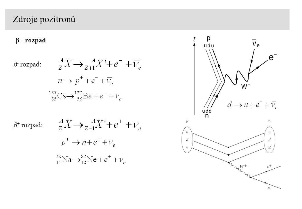 Zdroje pozitronů  - rozpad  - rozpad:  + rozpad: