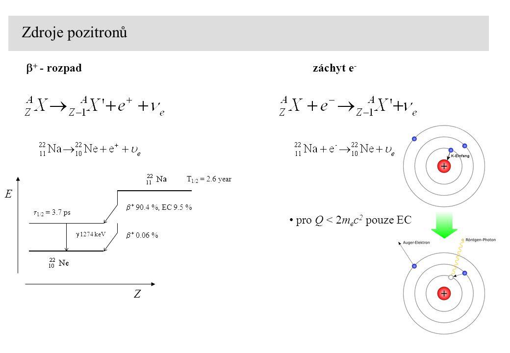 Zdroje pozitronů   - rozpad záchyt e - pro Q < 2m e c 2 pouze EC  1/2 = 3.7 ps   0.06 %   90.4 %, EC 9.5 % T 1/2 = 2.6 year  1274 keV E Z
