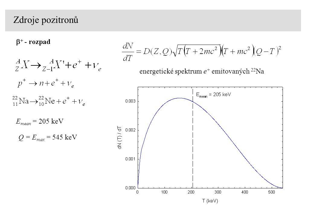 Zdroje pozitronů   - rozpad energetické spektrum e + emitovaných 22 Na E mean = 205 keV Q = E max = 545 keV