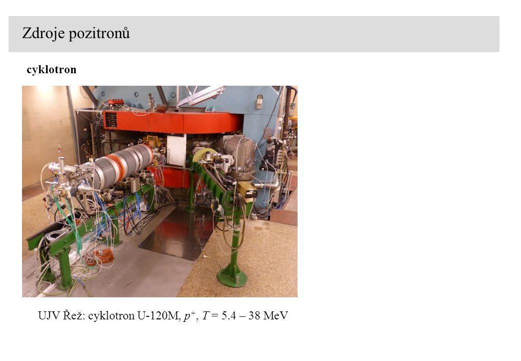 Zdroje pozitronů UJV Řež: cyklotron U-120M, p +, T = 5.4 – 38 MeV cyklotron