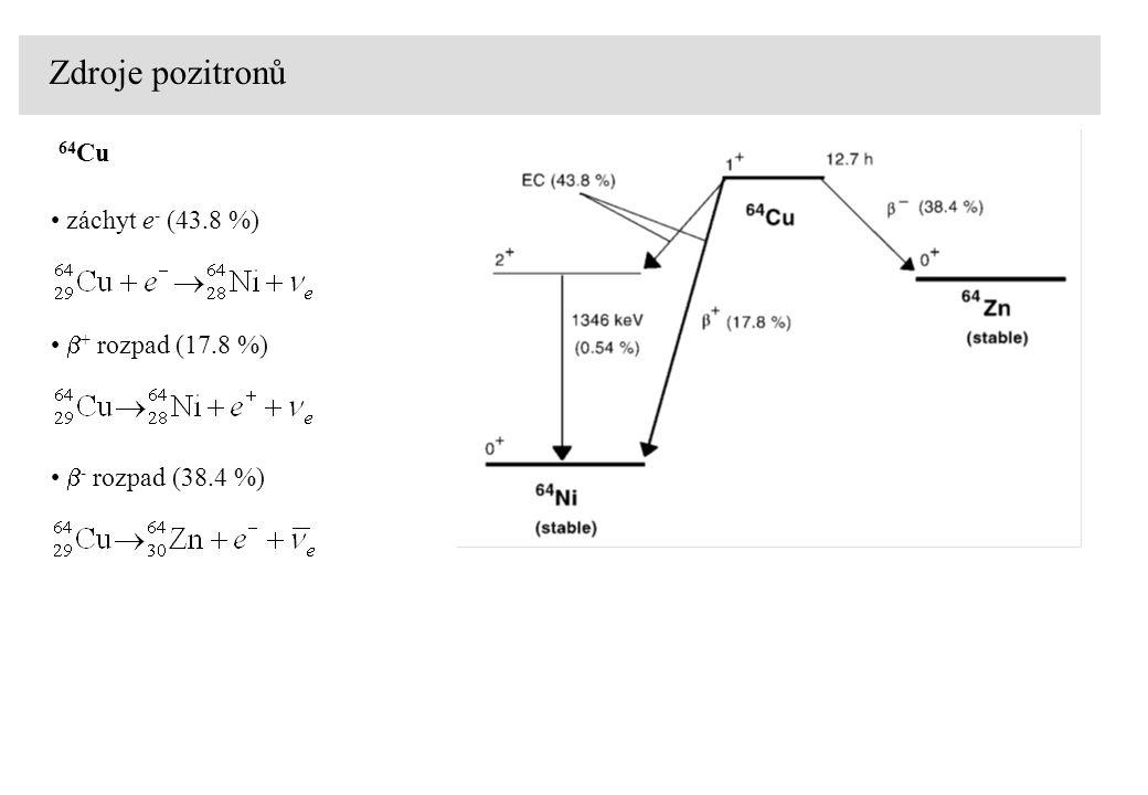 Zdroje pozitronů 64 Cu  + rozpad (17.8 %)  - rozpad (38.4 %) záchyt e - (43.8 %)